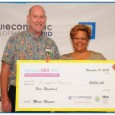 "Maui Economic Development Board (MEDB) was the local host for the 2016 InnovateHER ""Innovating for Business Challenge."" The U.S. Small Business Administration (SBA) launched the nationwide InnovateHER Challenge in August 2015, with the ..."